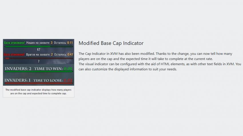 Modified Base Cap Indicator